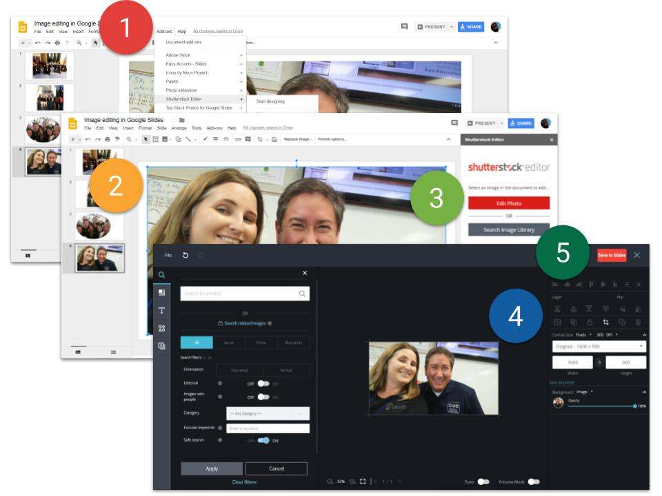 Image editing Shutterstock add-on